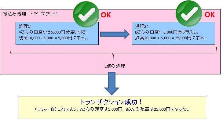 振込成功例.png