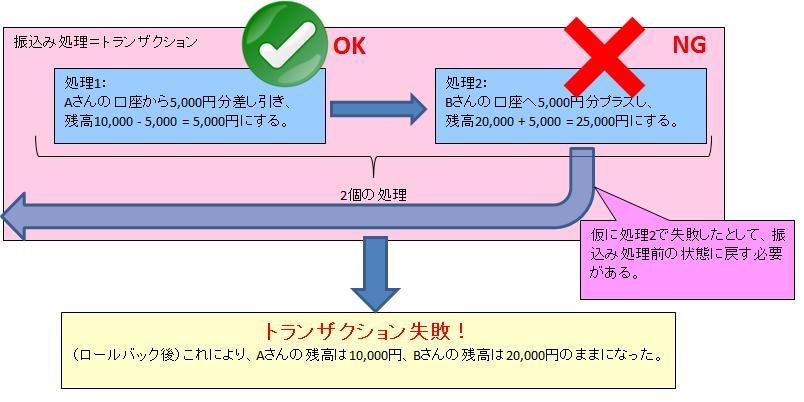 振込み失敗例.png