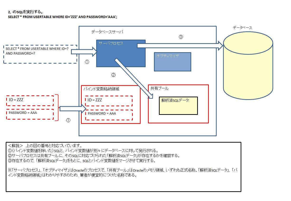 SQL2本目.png