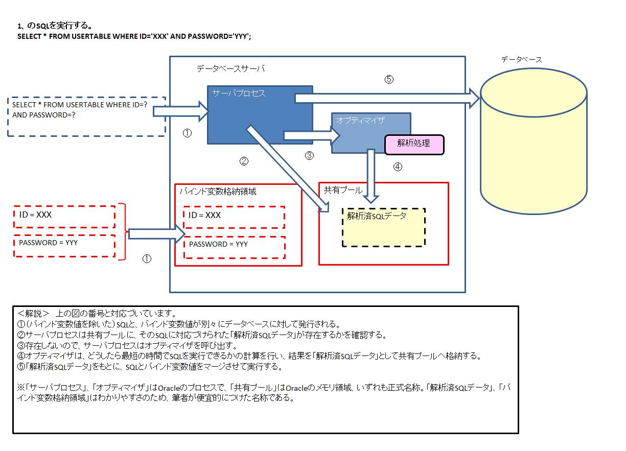 SQL1本目.png