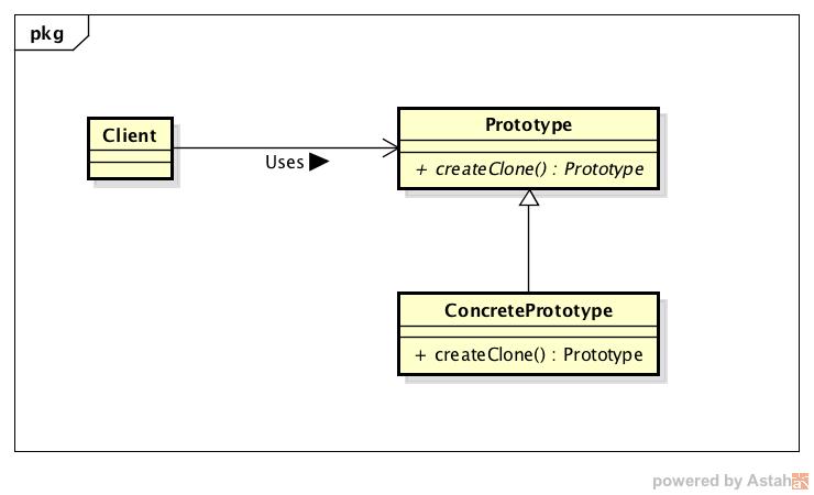 PrototypeClass.png