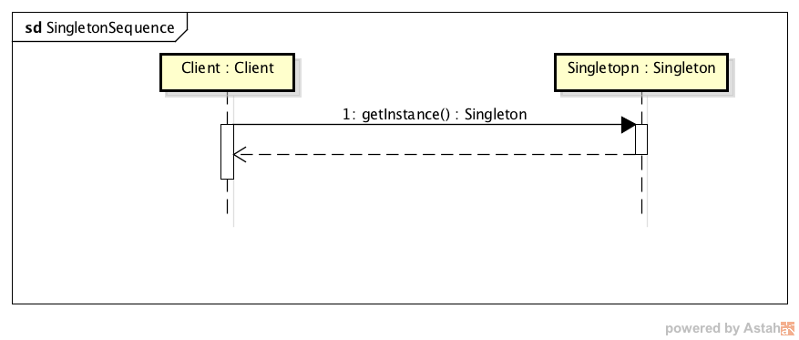 SingletonSequence.png