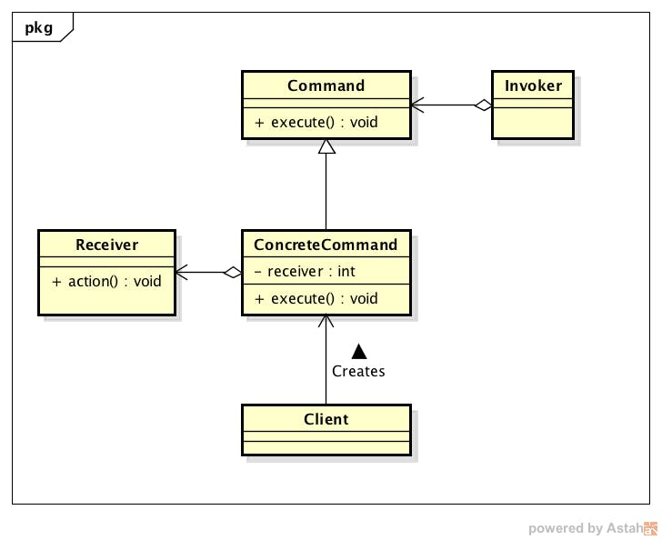 commandClass.png