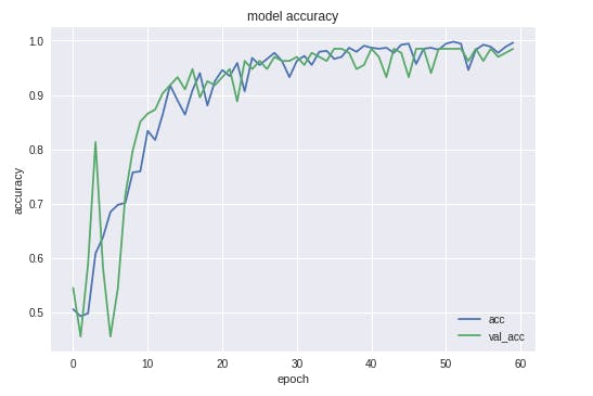 model_acc.PNG