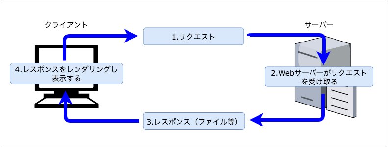 Untitled Diagram-Page-2.png