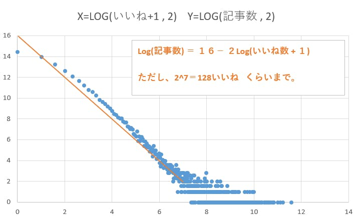 loglogiine.PNG