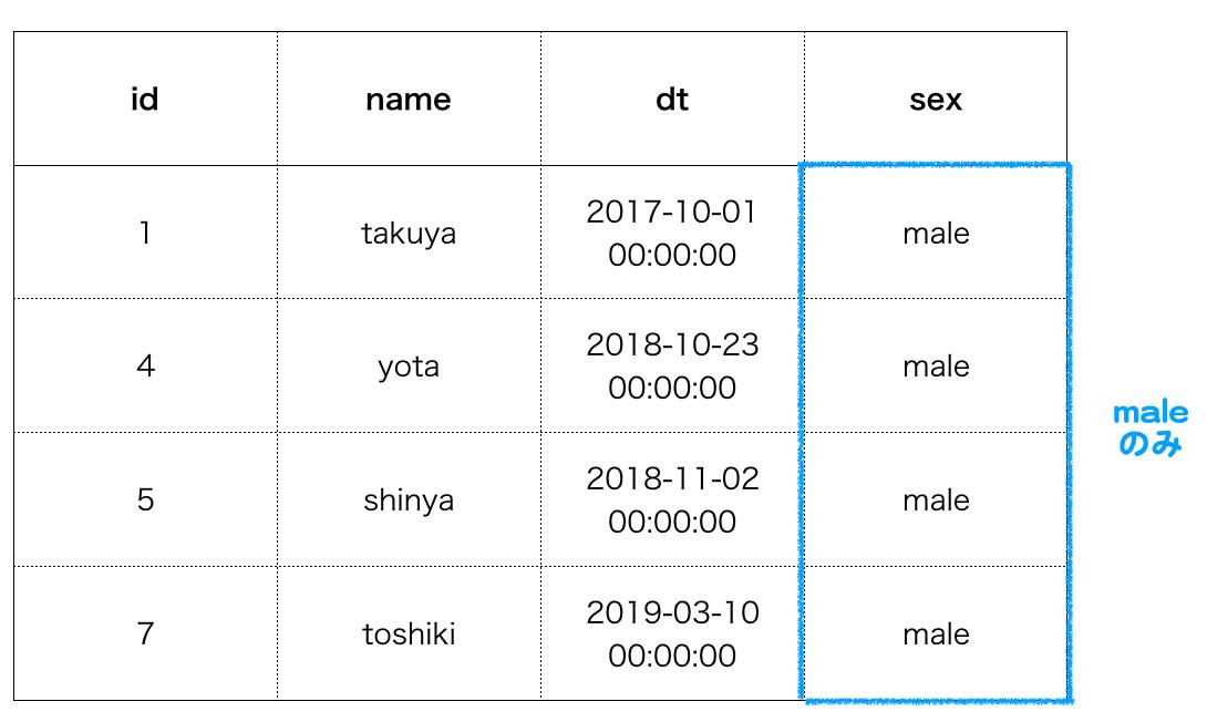 スクリーンショット 2019-03-10 午後6.47.40.png