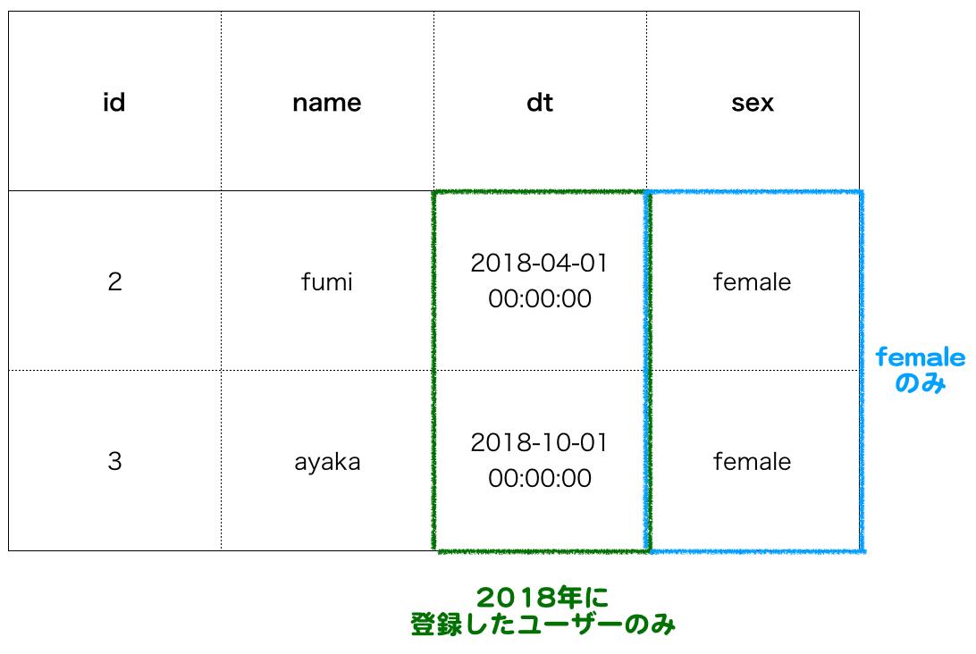 スクリーンショット 2019-03-10 午後7.02.36.png