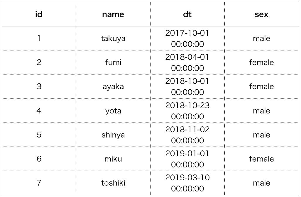スクリーンショット 2019-03-10 午後5.37.17.png