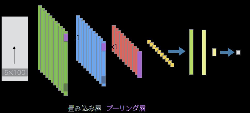 neural_net_graph.png