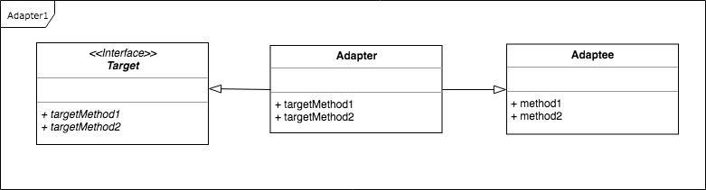 Adapter1.png