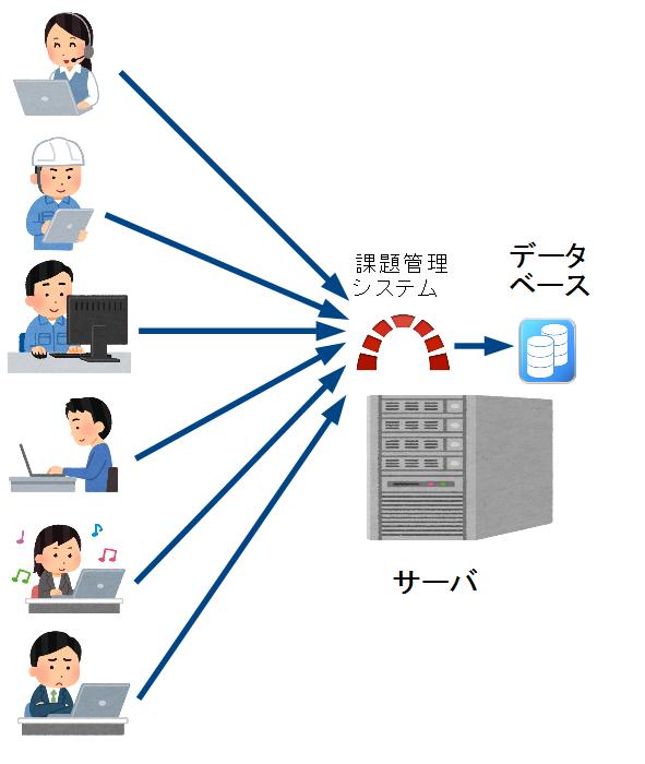 ITSの図.png