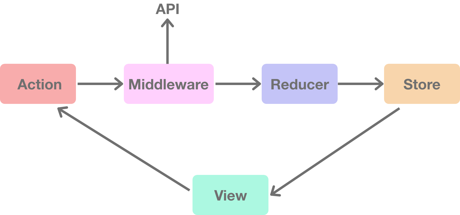 middleware@2x.png