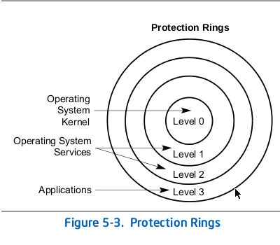 protection_ring.png