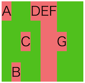 align_self.png