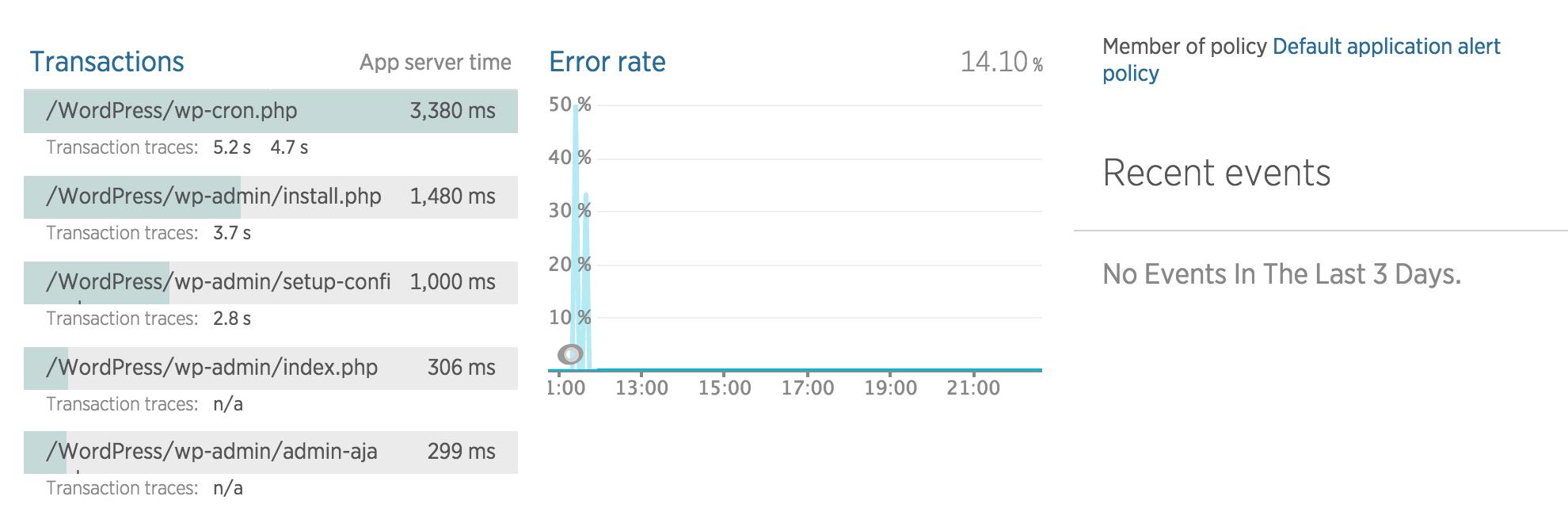 Screen Shot 2015-07-29 at 10.46.56 PM.png