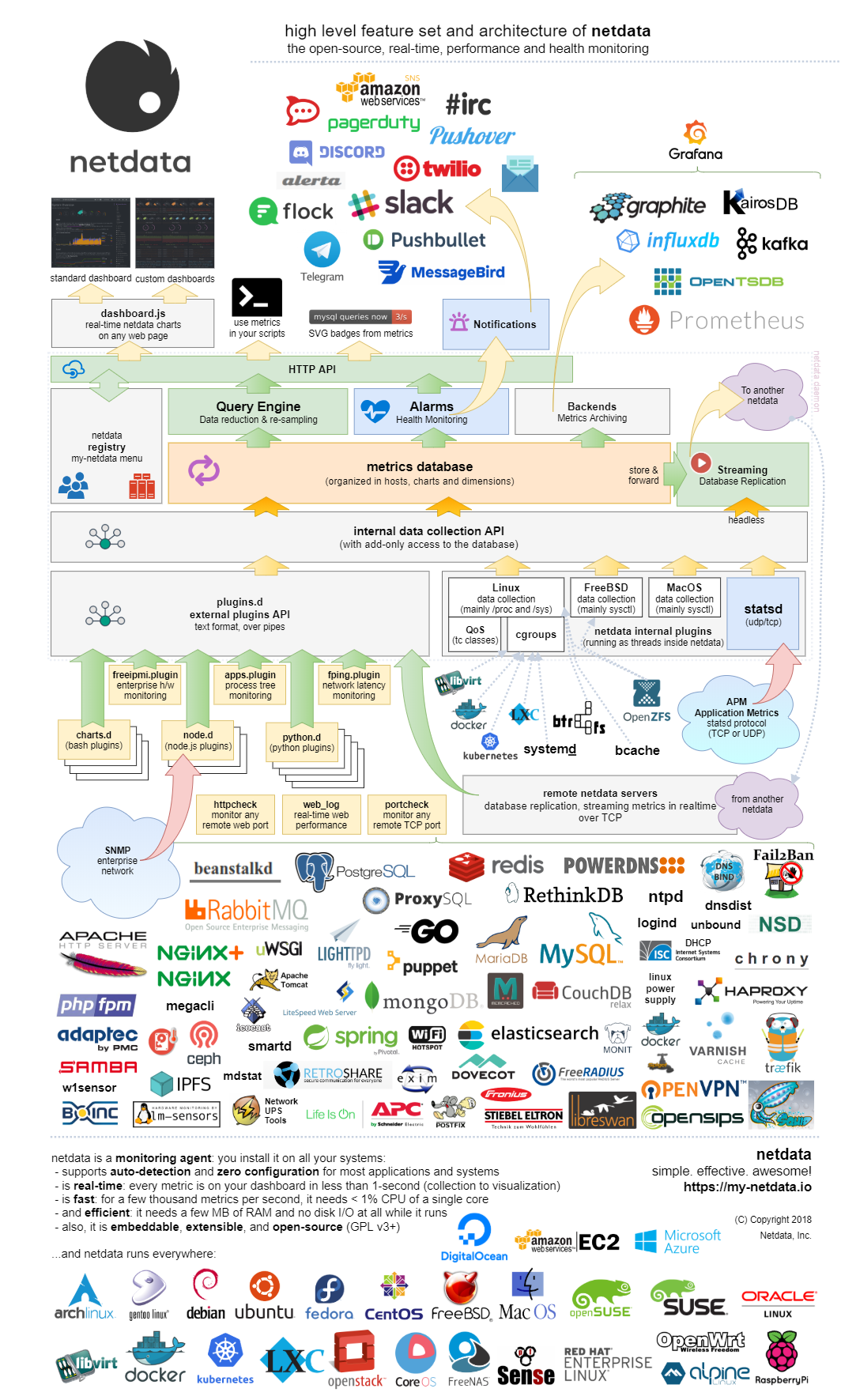 my-netdata.io_infographic.html (5).png