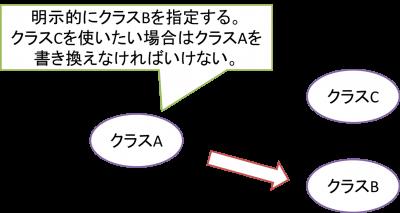 s_手続型.png