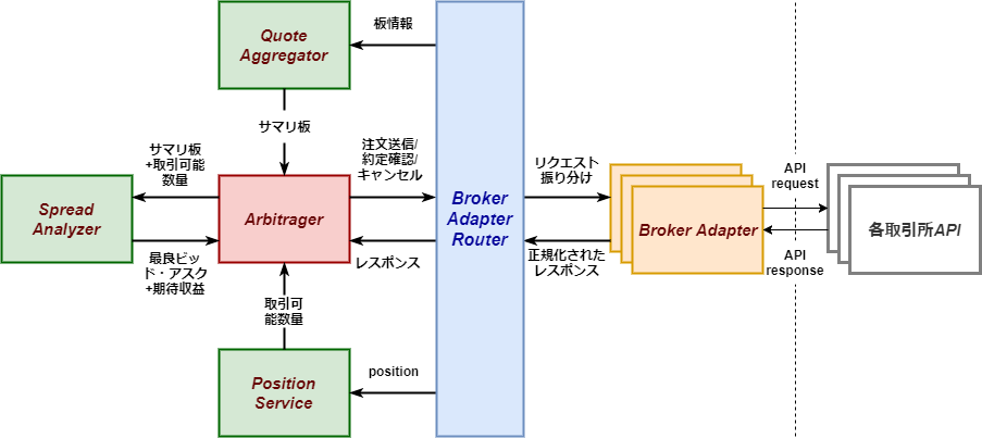 diagram_ja.png