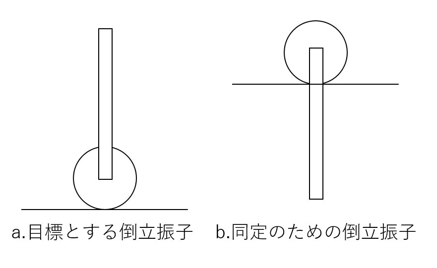 id_outline.jpg