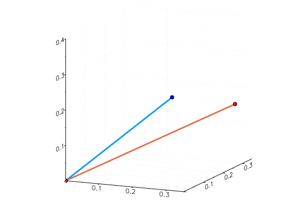 20190214_graph.png