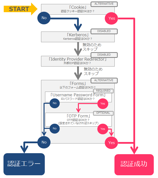 adcal-flow.png
