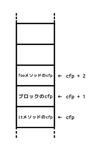 _home_sei_src_github.com_hanachin_stackgraph_index.html (7).png