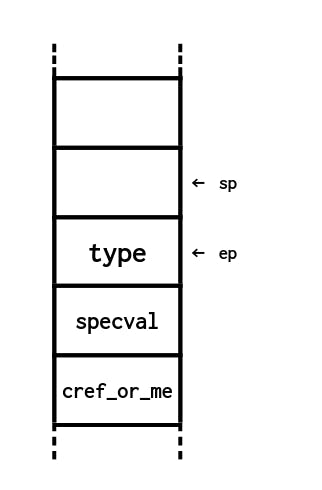 _home_sei_src_github.com_hanachin_stackgraph_index.html (4).png