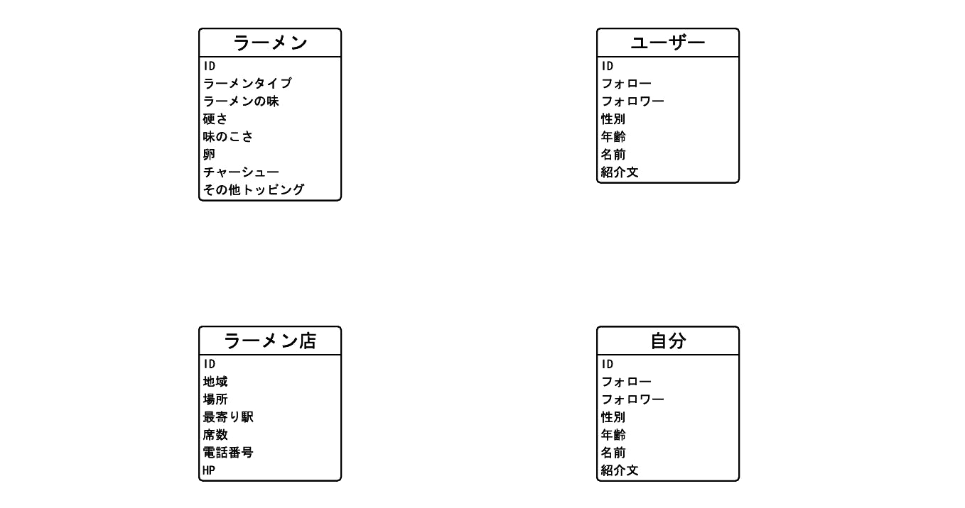 Blank Flowchart - New Page 2 (2).png