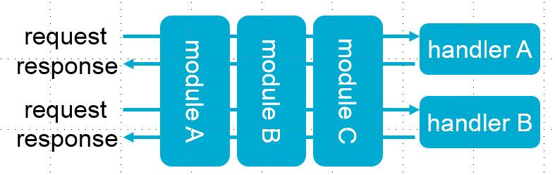handler_module1.png
