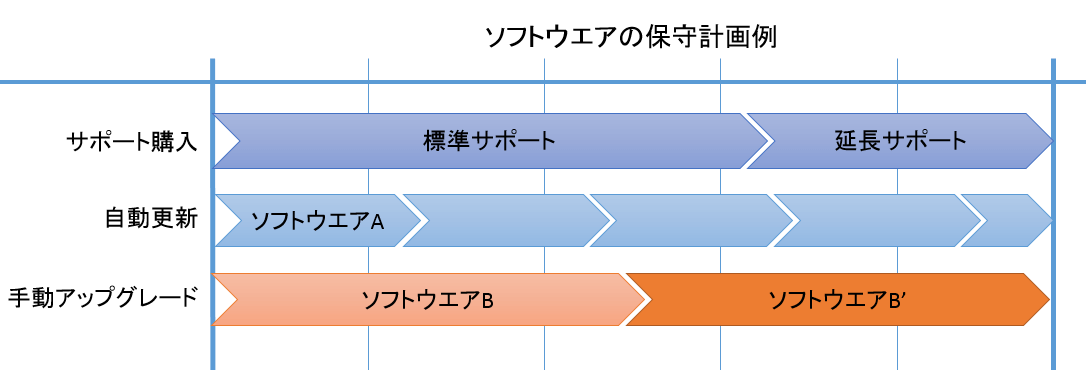 lifecycle6.png