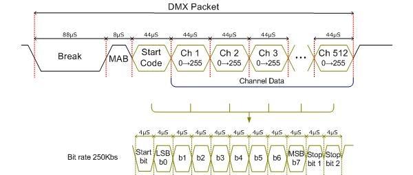DMXframe.jpg