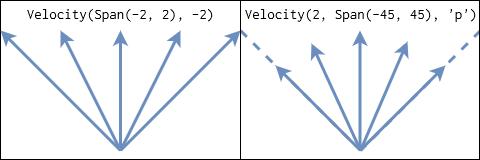 velocityイメージ