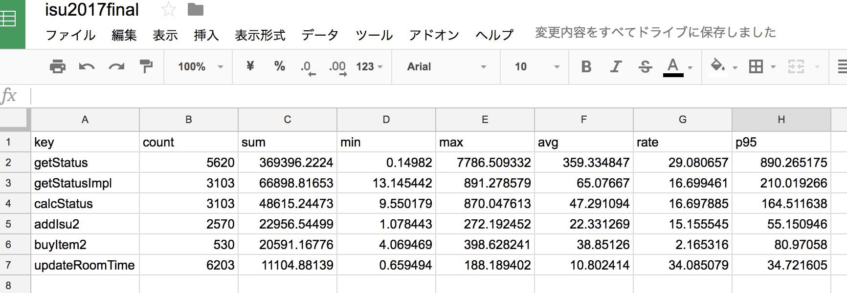 スクリーンショット 2017-12-04 20.59.37.png