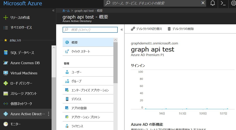 Microsoft Graph を使ってみよう : Azure AD v1 エンドポイントの