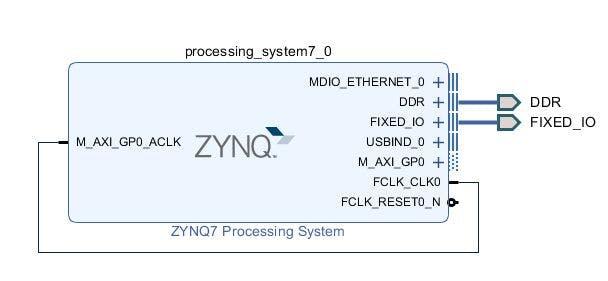 System User Dtsi Zcu102