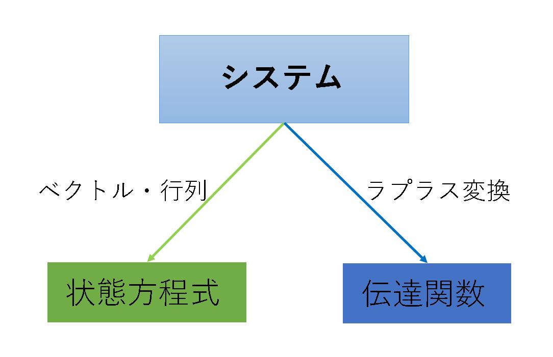 sys_nodel.png