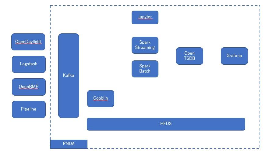 PNDA_overview.PNG