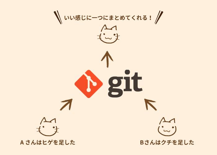 git_merge.png