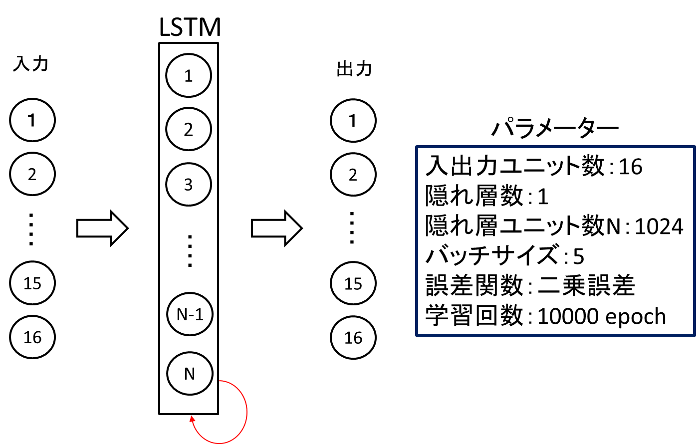 LSTMmodel.png