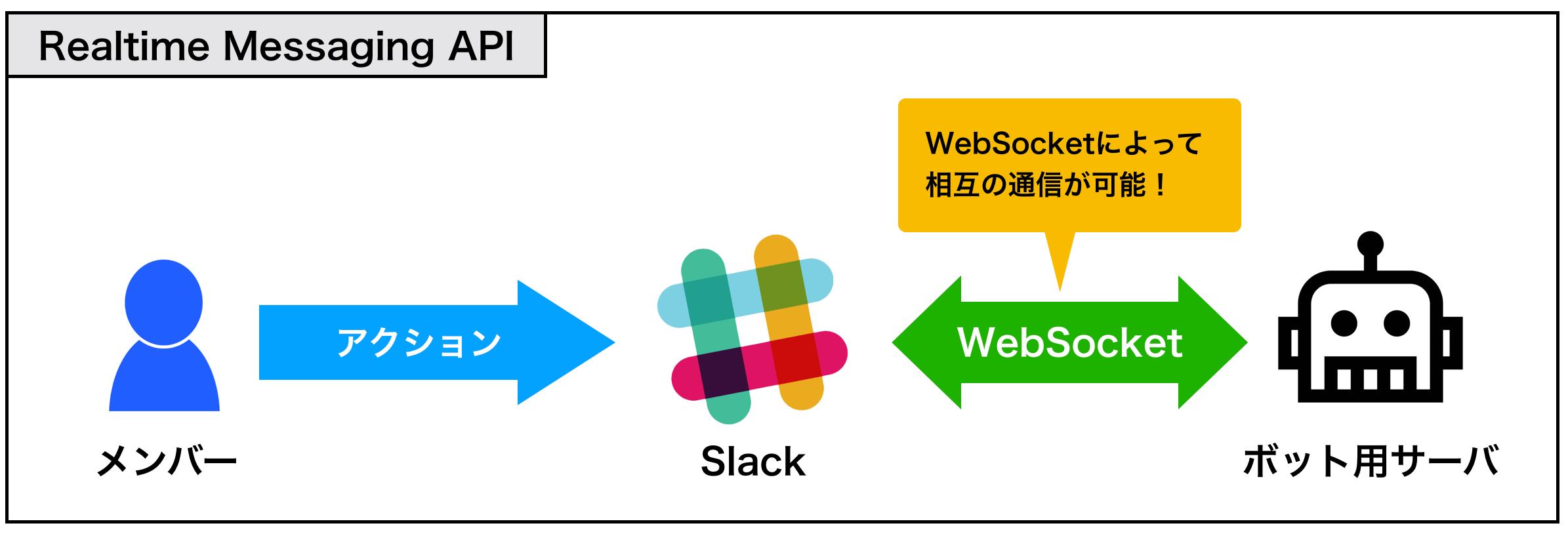 websocket.png
