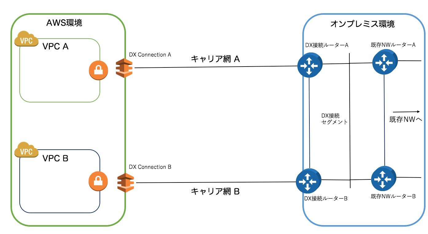 physical diagram.png