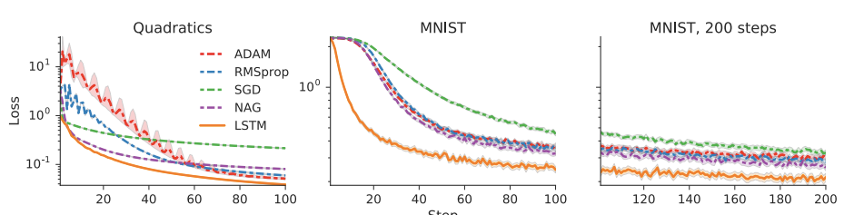 LSTM_loss.png