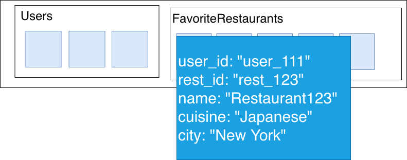 RestaurantReview.png