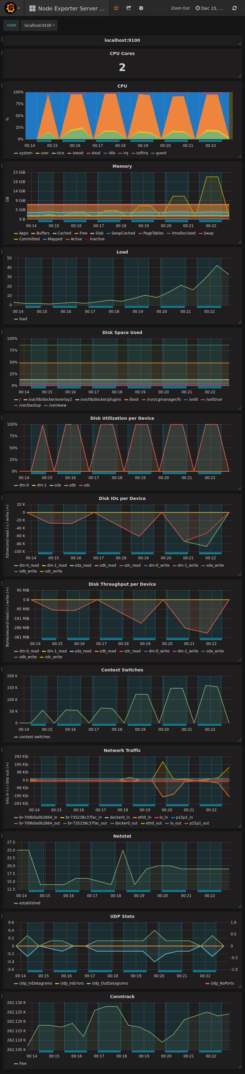nttcomadvent2017_node-exporter-server-metrics_2017-12-14T15:13:48.000Z_2017-12-14T15:22:58.000Z.png
