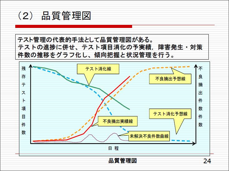 quality-control-chart.png