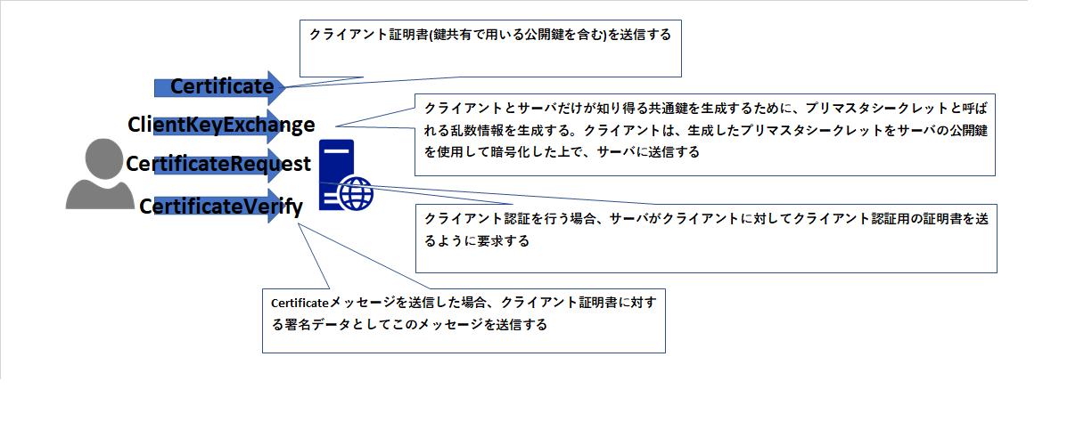 SSLTLSまとめ4.png
