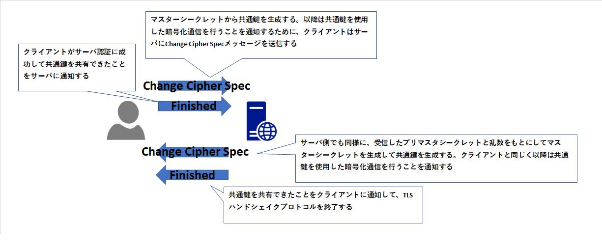 SSLTLSまとめ5.png