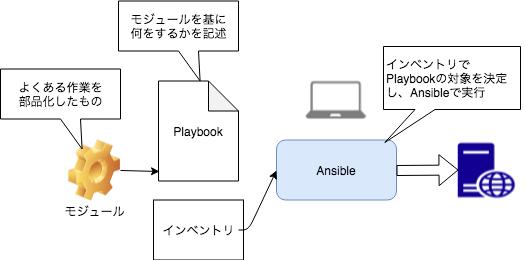 Ansible_image2.png