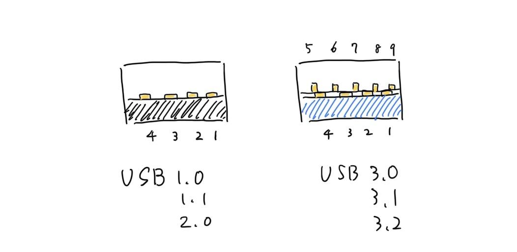 USBTypeA.jpg